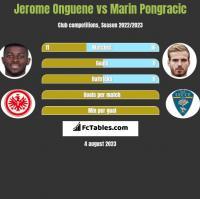 Jerome Onguene vs Marin Pongracic h2h player stats