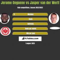 Jerome Onguene vs Jasper van der Werff h2h player stats