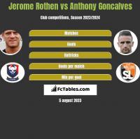 Jerome Rothen vs Anthony Goncalves h2h player stats