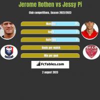 Jerome Rothen vs Jessy Pi h2h player stats