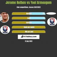 Jerome Rothen vs Yoel Armougom h2h player stats