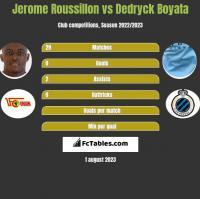 Jerome Roussillon vs Dedryck Boyata h2h player stats