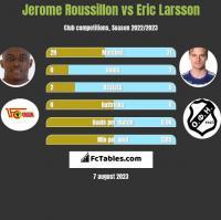 Jerome Roussillon vs Eric Larsson h2h player stats