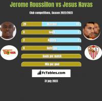 Jerome Roussillon vs Jesus Navas h2h player stats