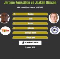 Jerome Roussillon vs Joakim Nilsson h2h player stats