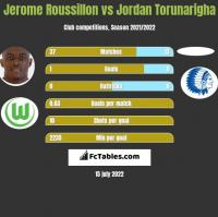 Jerome Roussillon vs Jordan Torunarigha h2h player stats