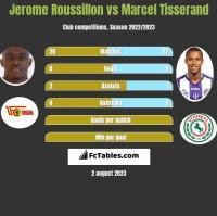 Jerome Roussillon vs Marcel Tisserand h2h player stats