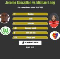 Jerome Roussillon vs Michael Lang h2h player stats
