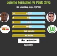 Jerome Roussillon vs Paulo Silva h2h player stats