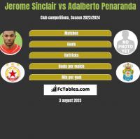 Jerome Sinclair vs Adalberto Penaranda h2h player stats