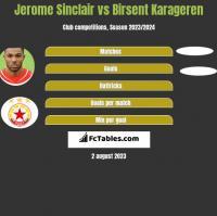 Jerome Sinclair vs Birsent Karageren h2h player stats