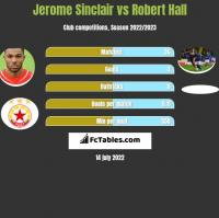 Jerome Sinclair vs Robert Hall h2h player stats