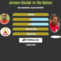 Jerome Sinclair vs Tim Matavz h2h player stats