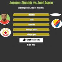 Jerome Sinclair vs Joel Asoro h2h player stats