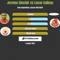 Jerome Sinclair vs Lucas Salinas h2h player stats