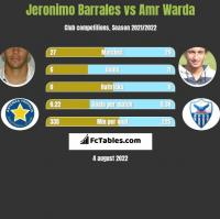 Jeronimo Barrales vs Amr Warda h2h player stats