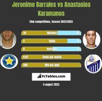 Jeronimo Barrales vs Anastasios Karamanos h2h player stats