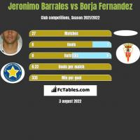 Jeronimo Barrales vs Borja Fernandez h2h player stats