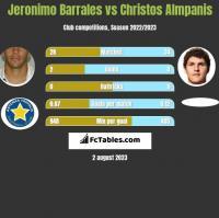 Jeronimo Barrales vs Christos Almpanis h2h player stats