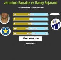 Jeronimo Barrales vs Danny Bejarano h2h player stats
