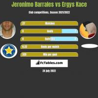 Jeronimo Barrales vs Ergys Kace h2h player stats