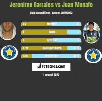 Jeronimo Barrales vs Juan Munafo h2h player stats