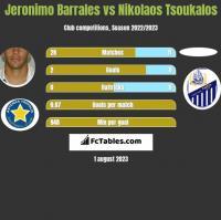 Jeronimo Barrales vs Nikolaos Tsoukalos h2h player stats