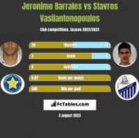 Jeronimo Barrales vs Stavros Vasilantonopoulos h2h player stats