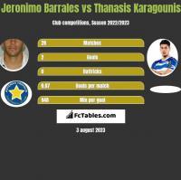 Jeronimo Barrales vs Thanasis Karagounis h2h player stats