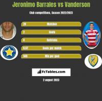 Jeronimo Barrales vs Vanderson h2h player stats