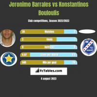 Jeronimo Barrales vs Konstantinos Bouloulis h2h player stats