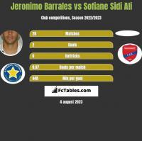 Jeronimo Barrales vs Sofiane Sidi Ali h2h player stats