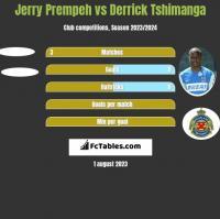 Jerry Prempeh vs Derrick Tshimanga h2h player stats