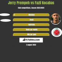Jerry Prempeh vs Fazli Kocabas h2h player stats