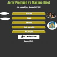 Jerry Prempeh vs Maxime Biset h2h player stats