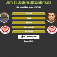 Jerry St. Juste vs Alexander Hack h2h player stats