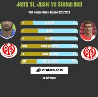 Jerry St. Juste vs Stefan Bell h2h player stats
