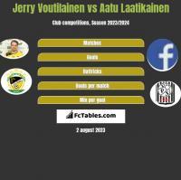 Jerry Voutilainen vs Aatu Laatikainen h2h player stats
