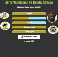 Jerry Voutilainen vs Demba Savage h2h player stats