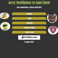 Jerry Voutilainen vs Gael Etock h2h player stats