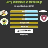Jerry Voutilainen vs Matti Klinga h2h player stats