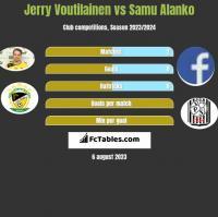 Jerry Voutilainen vs Samu Alanko h2h player stats