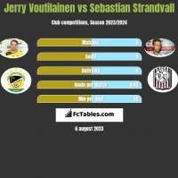 Jerry Voutilainen vs Sebastian Strandvall h2h player stats