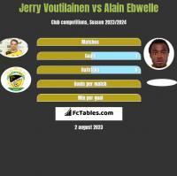 Jerry Voutilainen vs Alain Ebwelle h2h player stats