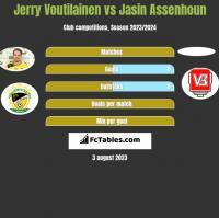 Jerry Voutilainen vs Jasin Assenhoun h2h player stats