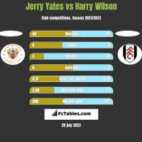 Jerry Yates vs Harry Wilson h2h player stats