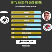 Jerry Yates vs Sam Smith h2h player stats