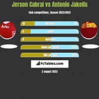 Jerson Cabral vs Antonio Jakolis h2h player stats