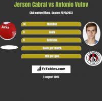 Jerson Cabral vs Antonio Vutov h2h player stats