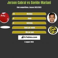 Jerson Cabral vs Davide Mariani h2h player stats